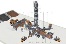 Single Block Making Production Line